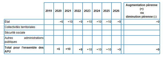 loi sur les impots revenus expert tunisie 2021