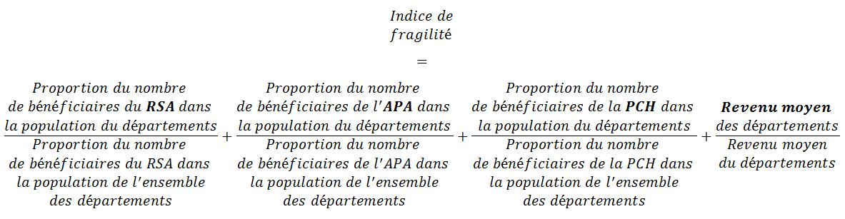 impotation majoration impot foncier