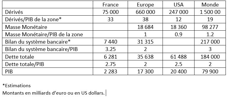 Sur L Actualisation Du Rapport N 393 2016 2017 Une Crise