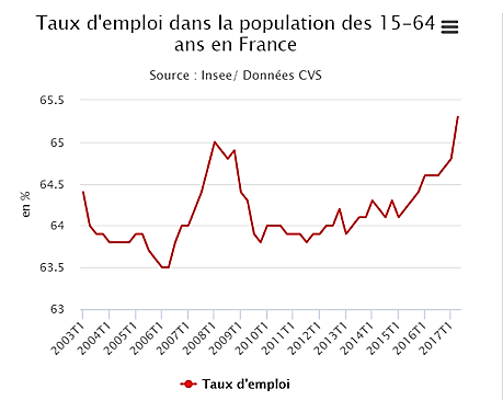 Sur Lactualisation Du Rapport N 393 2016 2017 Une Crise