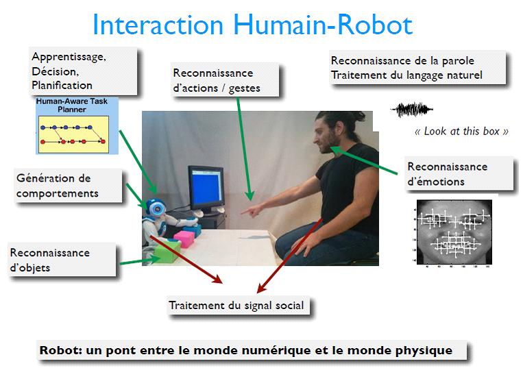 Un algorithme pour éviter que les robots ne s'en prennent